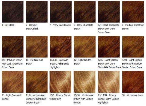 rambut-berwarna